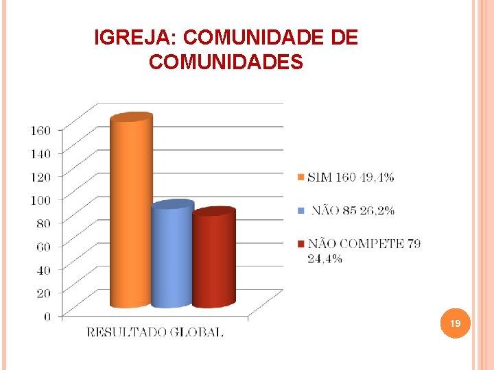IGREJA: COMUNIDADE DE COMUNIDADES 19