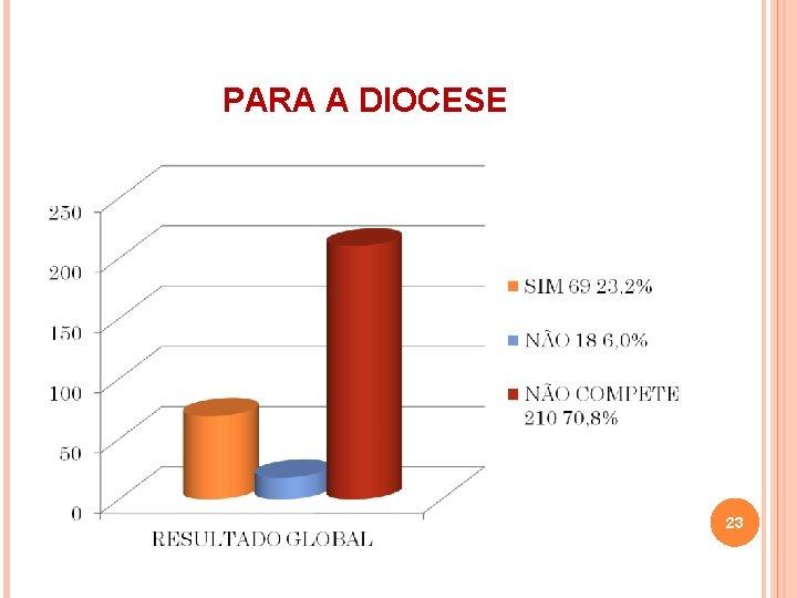 PARA A DIOCESE 23