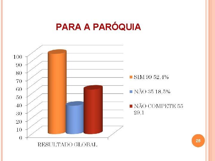PARA A PARÓQUIA 25