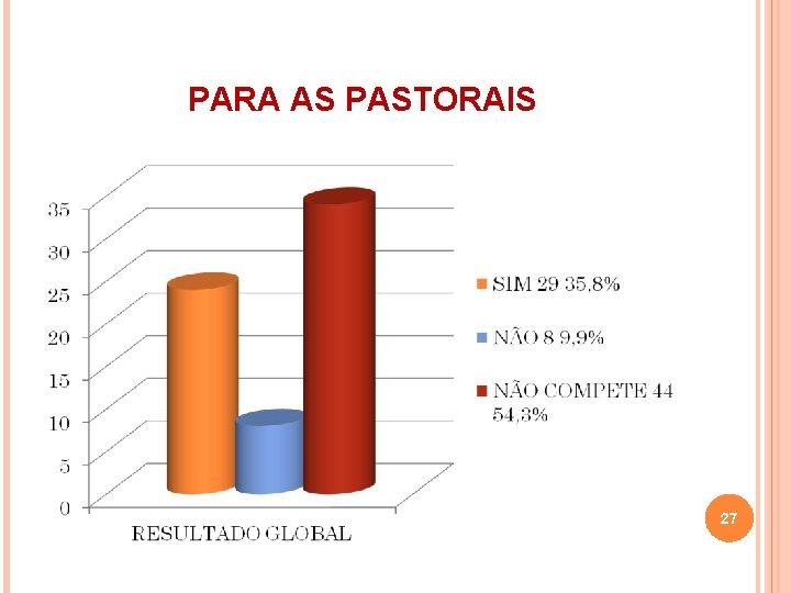PARA AS PASTORAIS 27