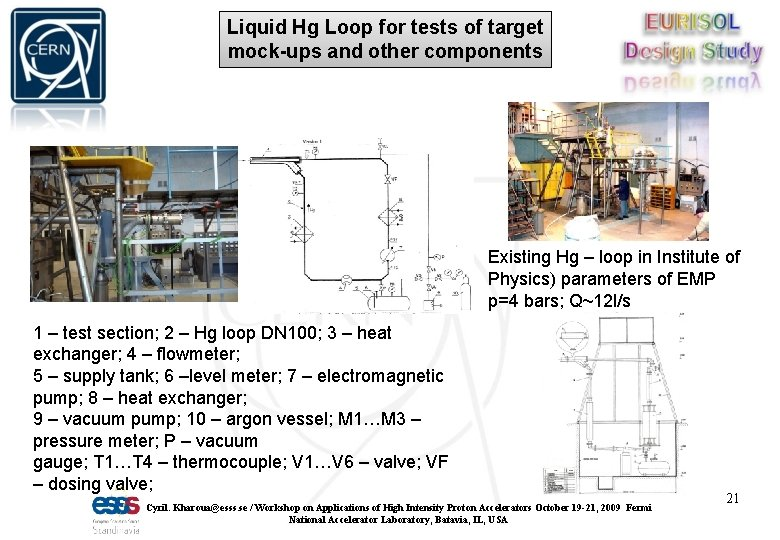 Liquid Hg Loop for tests of target mock-ups and other components Existing Hg –