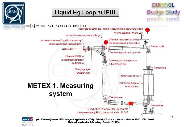 Liquid Hg Loop at IPUL Cyril. Kharoua@esss. se / Workshop on Applications of High