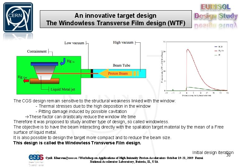 An innovative target design The Windowless Transverse Film design (WTF) The CGS design remain