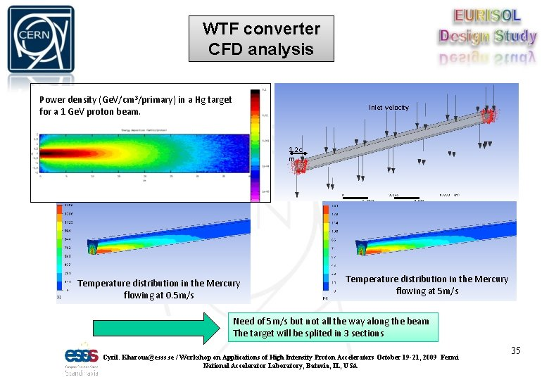 WTF converter CFD analysis Power density (Ge. V/cm 3/primary) in a Hg target for