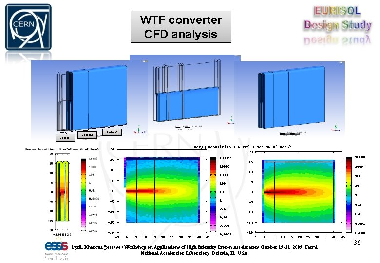 WTF converter CFD analysis Section 1 Section 2 Section 3 Cyril. Kharoua@esss. se /