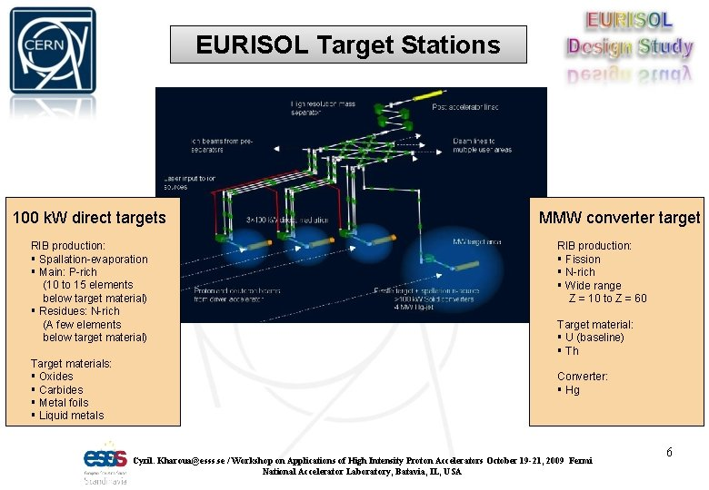 EURISOL Target Stations 100 k. W direct targets RIB production: § Spallation-evaporation § Main: