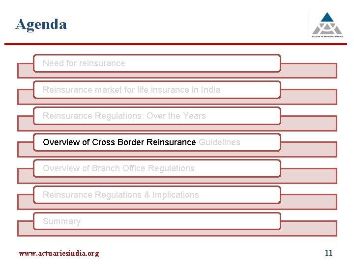 Agenda Need for reinsurance Reinsurance market for life insurance in India Reinsurance Regulations: Over
