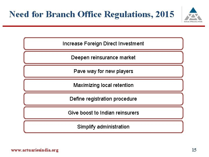 Need for Branch Office Regulations, 2015 Increase Foreign Direct Investment Deepen reinsurance market Pave