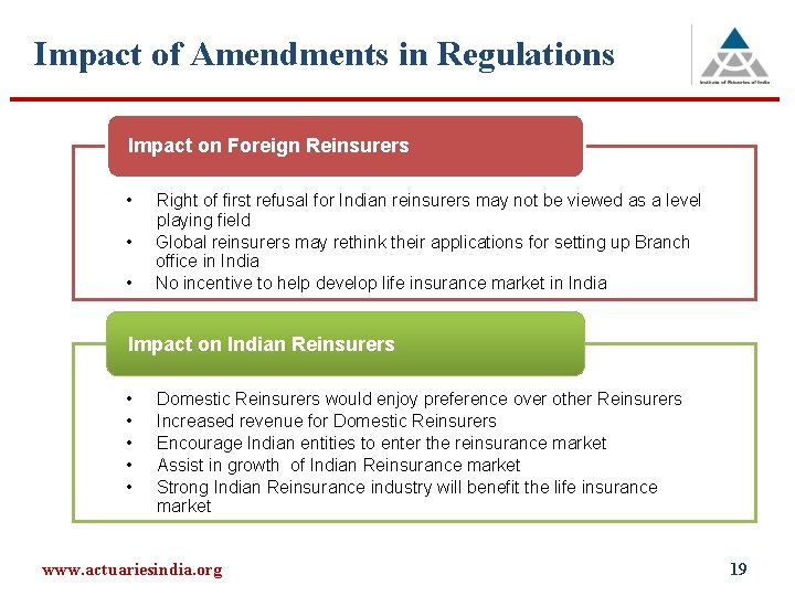 Impact of Amendments in Regulations Impact on Foreign Reinsurers • • • Right of