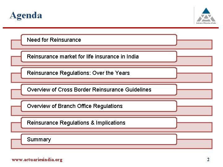 Agenda Need for Reinsurance market for life insurance in India Reinsurance Regulations: Over the