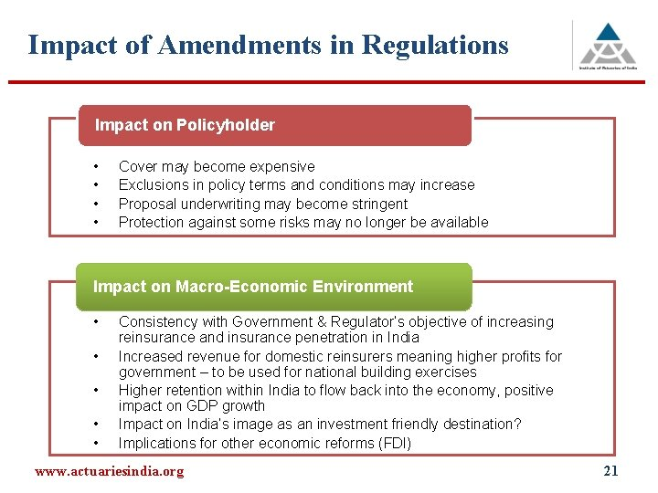 Impact of Amendments in Regulations Impact on Policyholder • • Cover may become expensive