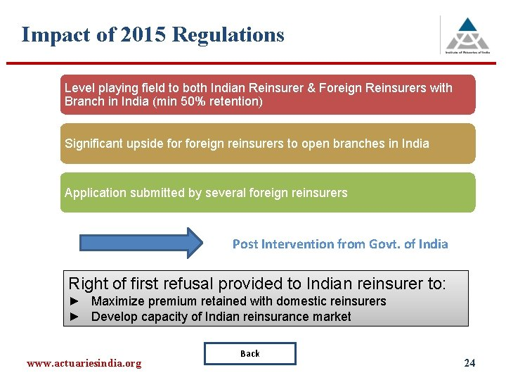 Impact of 2015 Regulations Level playing field to both Indian Reinsurer & Foreign Reinsurers