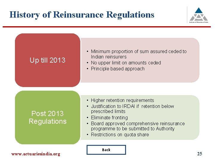 History of Reinsurance Regulations Up till 2013 • Minimum proportion of sum assured ceded