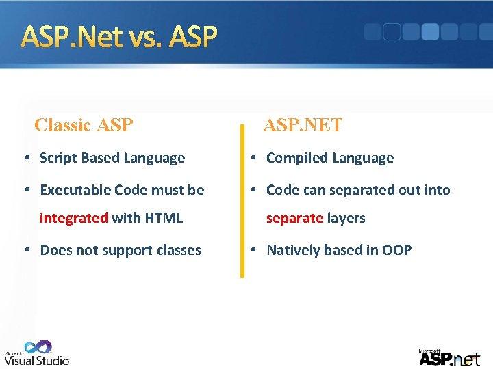 ASP. Net vs. ASP Classic ASP. NET • Script Based Language • Compiled Language
