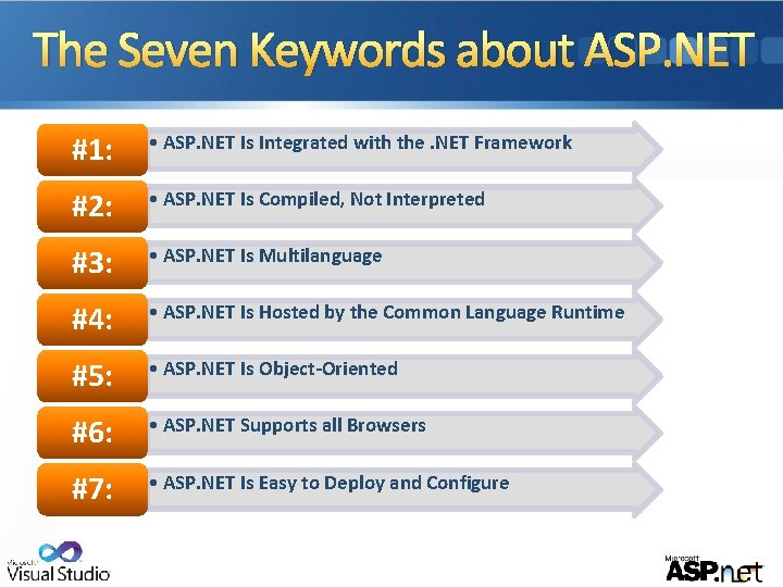 The Seven Keywords about ASP. NET #1: • ASP. NET Is Integrated with the.