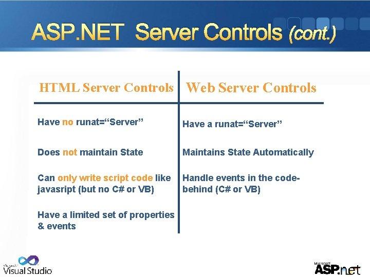 ASP. NET Server Controls (cont. ) HTML Server Controls Web Server Controls Have no