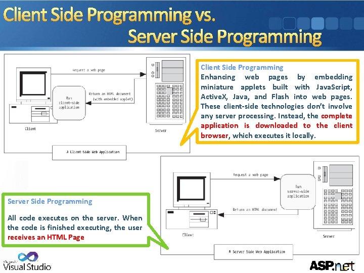 Client Side Programming vs. Server Side Programming Client Side Programming Enhancing web pages by