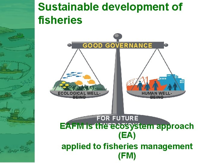 Sustainable development of fisheries GOOD GOVERNANCE ECOLOGICAL WELLBEING EAFM HUMAN WELLBEING FOR FUTURE is