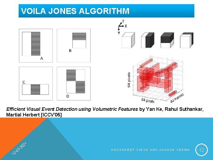 VOILA JONES ALGORITHM Efficient Visual Event Detection using Volumetric Features by Yan Ke, Rahul