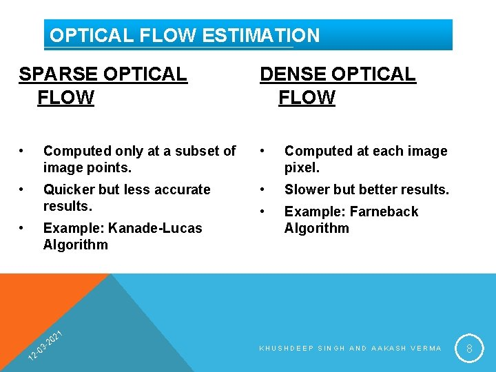 OPTICAL FLOW ESTIMATION SPARSE OPTICAL FLOW DENSE OPTICAL FLOW • Computed only at a