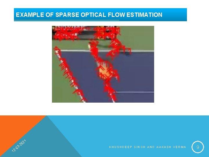 EXAMPLE OF SPARSE OPTICAL FLOW ESTIMATION 1 1 2 20 03 2 - KHUSHDEEP