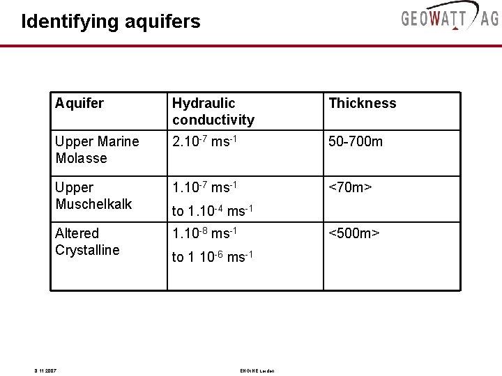Identifying aquifers Aquifer Hydraulic conductivity Thickness Upper Marine Molasse 2. 10 -7 ms-1 50