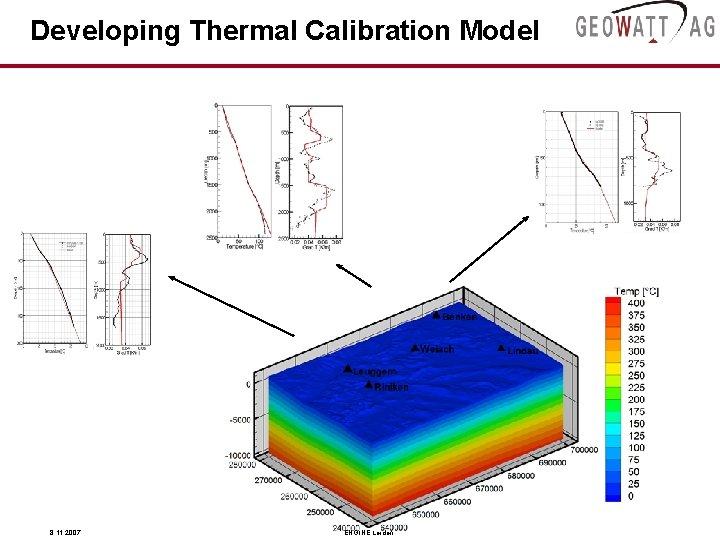 Developing Thermal Calibration Model 8. 11. 2007 ENGINE Leiden