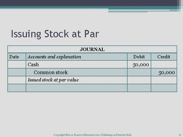 Issuing Stock at Par JOURNAL Date Accounts and explanation Debit Cash 50, 000 Common