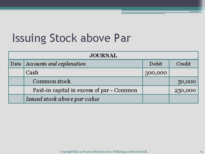Issuing Stock above Par JOURNAL Date Accounts and explanation Cash Debit Credit 300, 000
