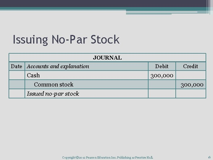 Issuing No-Par Stock JOURNAL Date Accounts and explanation Cash Debit Credit 300, 000 Common