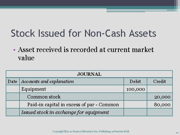 Stock Issued for Non-Cash Assets • Asset received is recorded at current market value