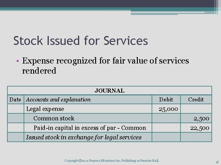 Stock Issued for Services • Expense recognized for fair value of services rendered JOURNAL