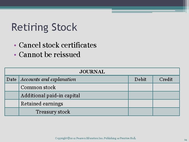 Retiring Stock • Cancel stock certificates • Cannot be reissued JOURNAL Date Accounts and