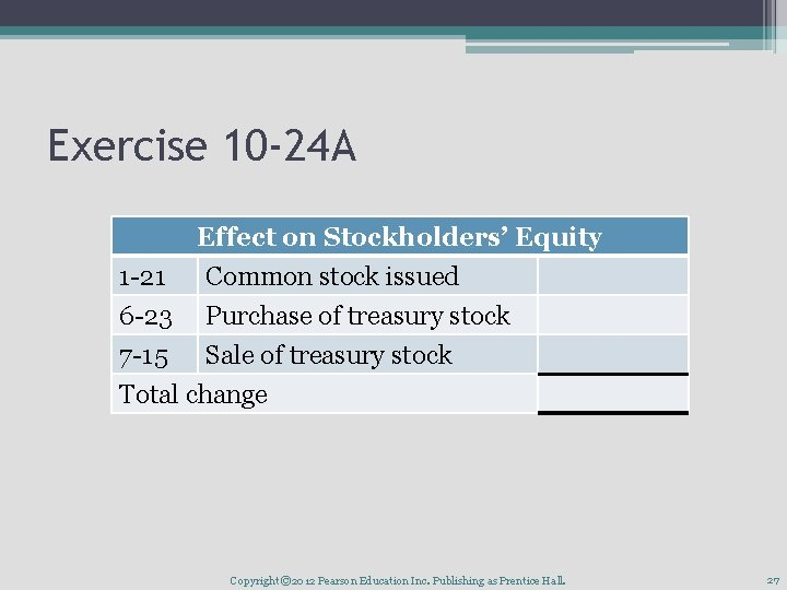 Exercise 10 -24 A Effect on Stockholders' Equity 1 -21 Common stock issued 6