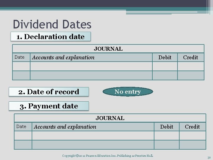 Dividend Dates 1. Declaration date JOURNAL Date Accounts and explanation Debit 2. Date of