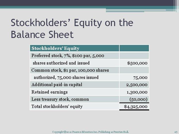 Stockholders' Equity on the Balance Sheet Stockholders' Equity Preferred stock, 7%, $100 par, 5,