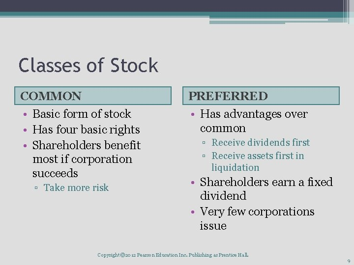 Classes of Stock COMMON PREFERRED • Basic form of stock • Has four basic