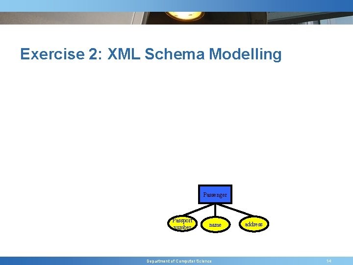 Exercise 2: XML Schema Modelling Passenger Passport number name Department of Computer Science address