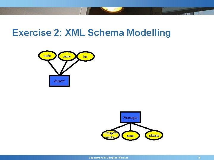 Exercise 2: XML Schema Modelling code name tax Airport Passenger Passport number name Department
