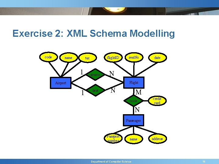 Exercise 2: XML Schema Modelling code name flight. ID tax 1 source seat. No