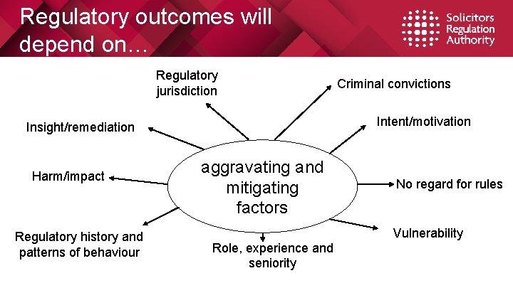 Regulatory outcomes will depend on… Regulatory jurisdiction Criminal convictions Intent/motivation Insight/remediation Harm/impact Regulatory history