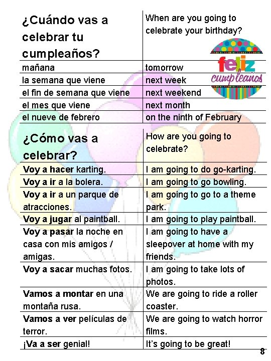 ¿Cuándo vas a celebrar tu cumpleaños? When are you going to celebrate your birthday?