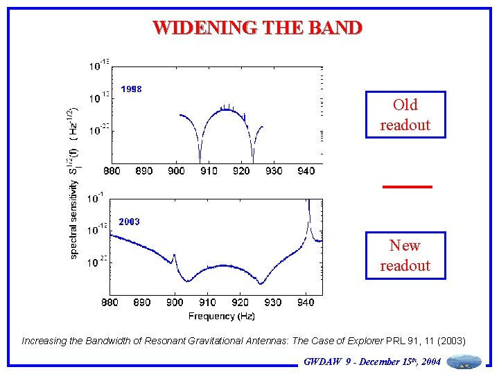 WIDENING THE BAND Old readout New readout Increasing the Bandwidth of Resonant Gravitational Antennas: