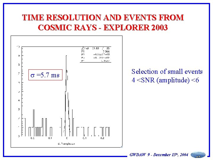TIME RESOLUTION AND EVENTS FROM COSMIC RAYS - EXPLORER 2003 =5. 7 ms Selection