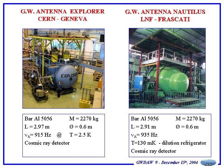 G. W. ANTENNA EXPLORER CERN - GENEVA Bar Al 5056 M = 2270 kg