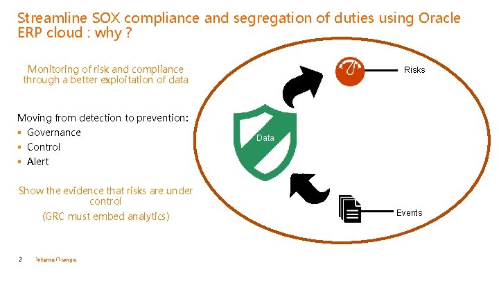 Streamline SOX compliance and segregation of duties using Oracle ERP cloud : why ?
