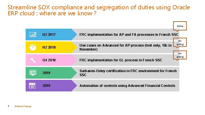 Streamline SOX compliance and segregation of duties using Oracle ERP cloud : where are