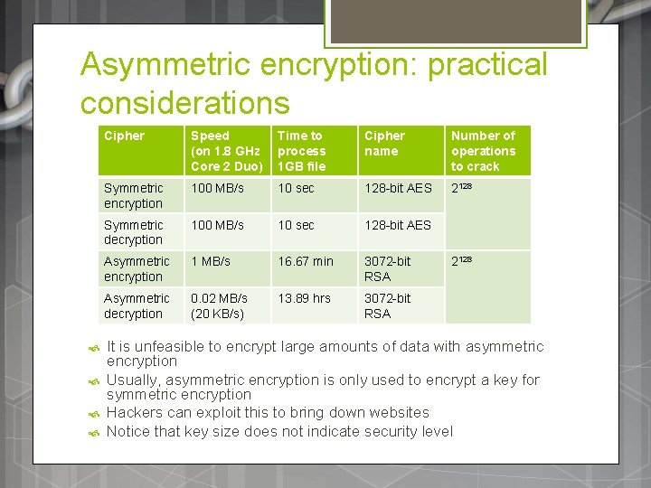 Asymmetric encryption: practical considerations Cipher Speed (on 1. 8 GHz Core 2 Duo) Time
