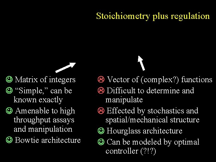 "Stoichiometry plus regulation Matrix of integers ""Simple, "" can be known exactly Amenable to"