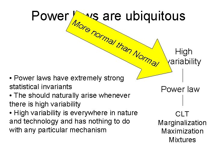 Power Mlaws are ubiquitous ore no rm a l th an No • Power